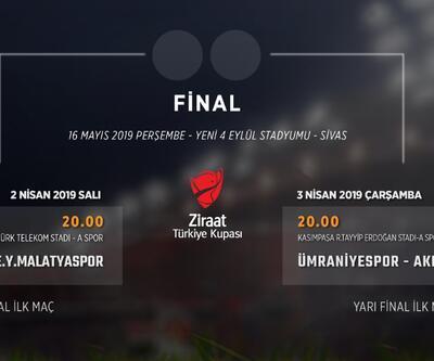 Türkiye Kupası'nda yarı final heyecanı başlıyor