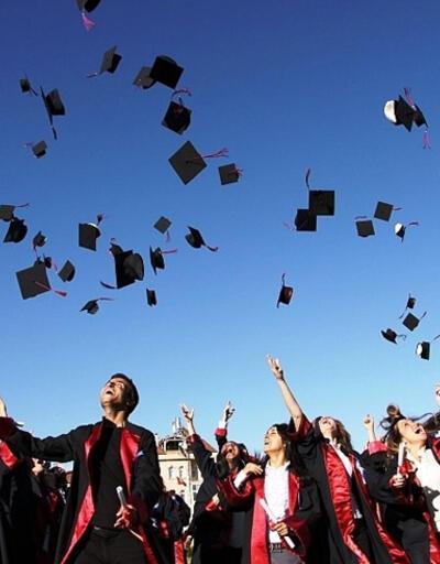 2015-2016 Sıralamasına göre Türkiye'nin en iyi devlet üniversitesi