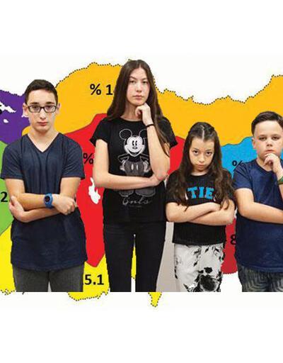 Türkiye Çocuk Ruh Sağlığı Haritası: 100 çocuktan 15'inin psikolojisi bozuk