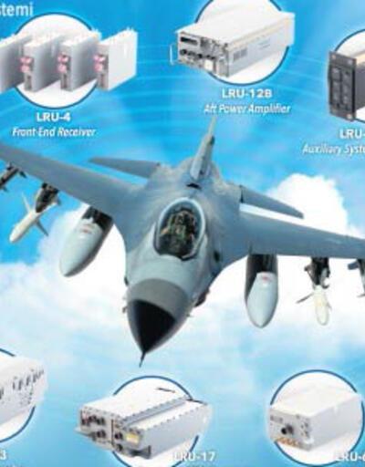 Ve tamamlandı! TSK'ya ait F-16'lar...
