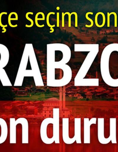 Son dakika: İşte Trabzon oy oranları! Anlık seçim sonuçları
