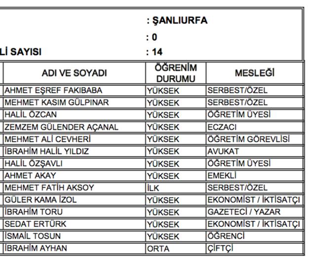 Son dakika... AK Parti'de aday listeleri belli oldu